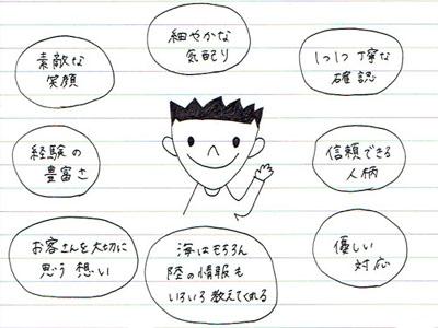 グリーンダイバープーケット スタッフ紹介